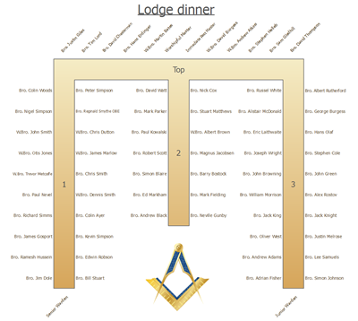 a masonic seating plan